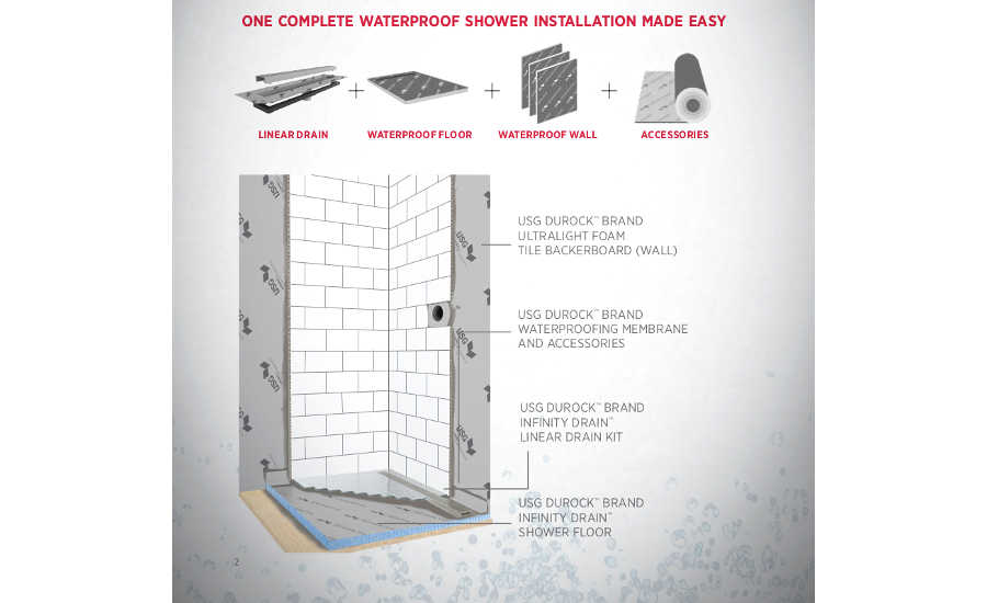 drain new grate shower box by project infinity drains