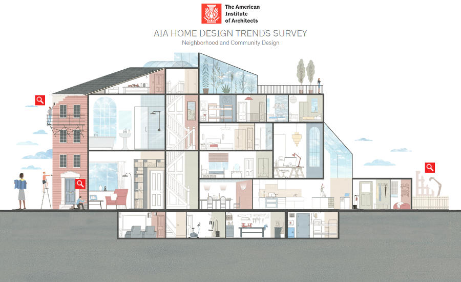 AIA-Home-Design.jpg